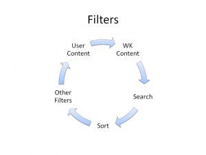 legalcomplex filters