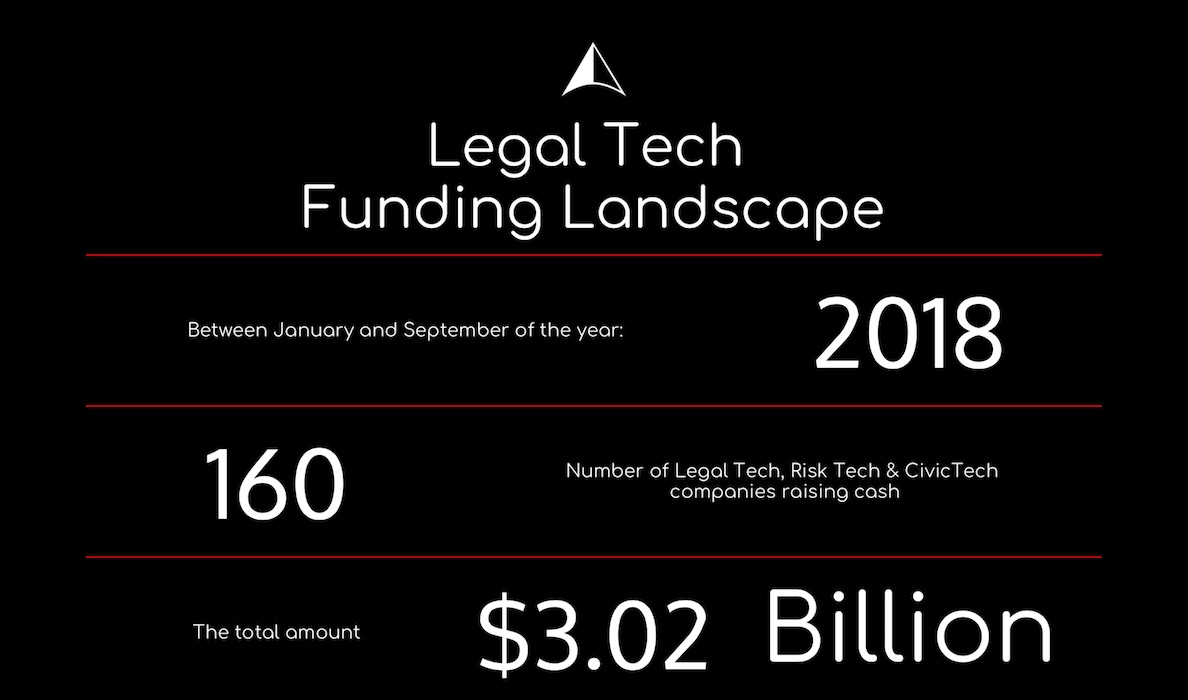 LP 2018 Funds