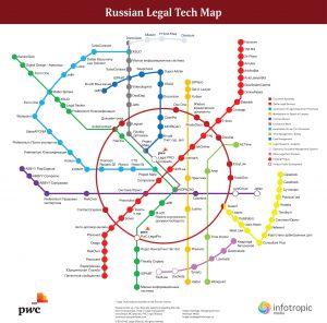 Russian-Legal-Tech-Map-EN