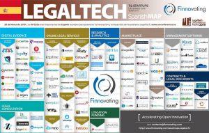 LegalTech Spain 2018 Dec