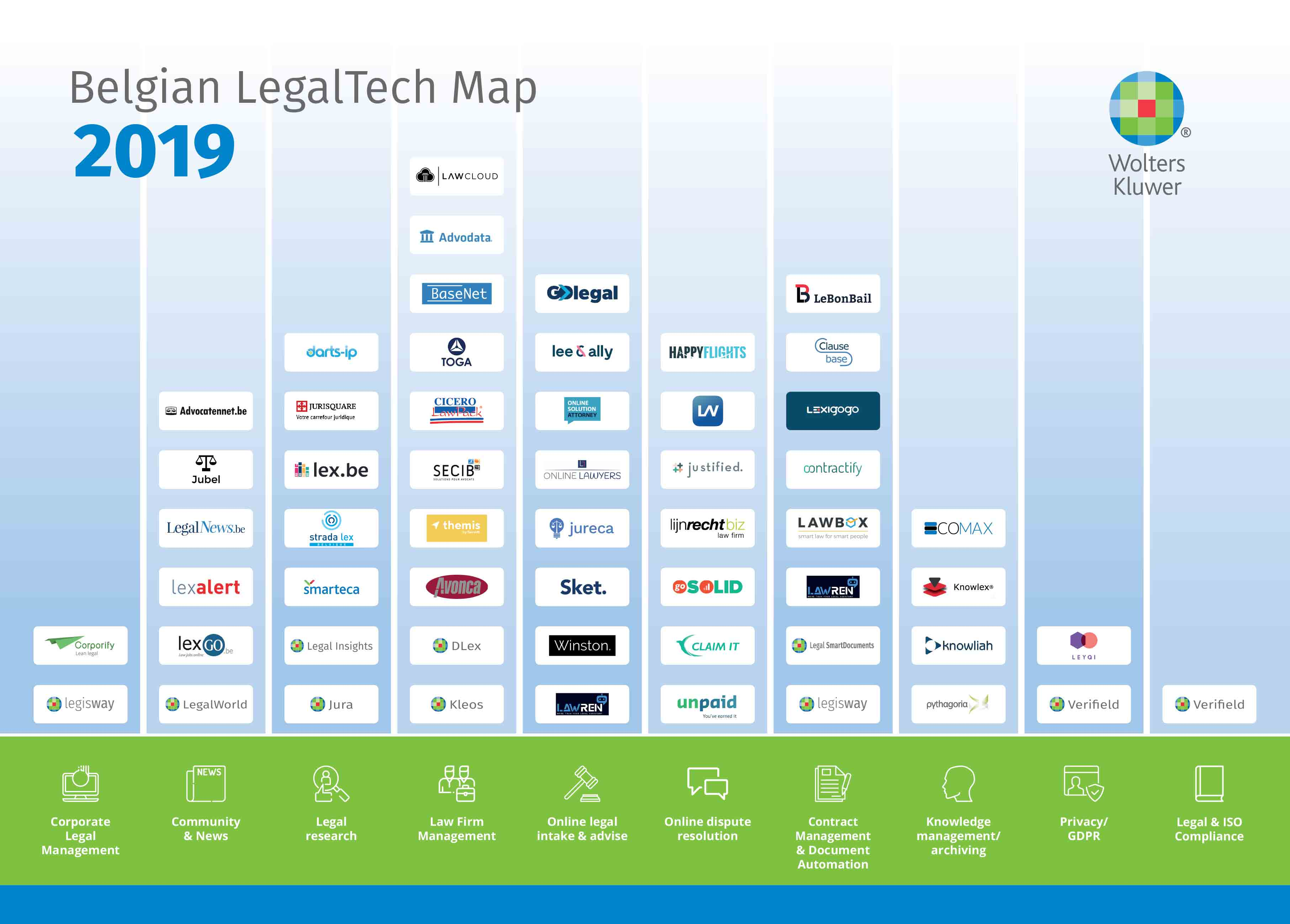 Legal Tech Maps - Legalcomplex