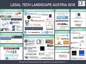 Austria 2 2018