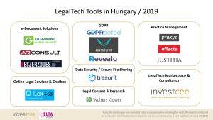LegalTech Hungary 2019